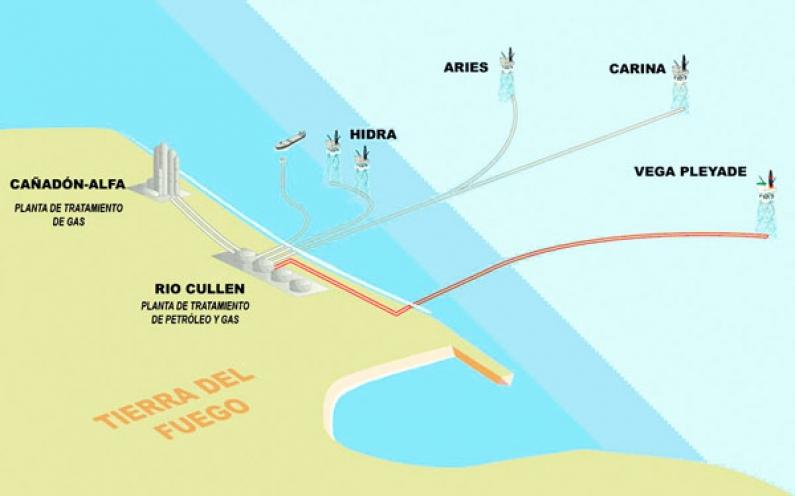 El estímulo a la producción de gas formará parte del precio