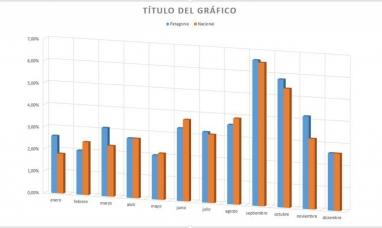 Inflación en la Patagonia: la más alta del país